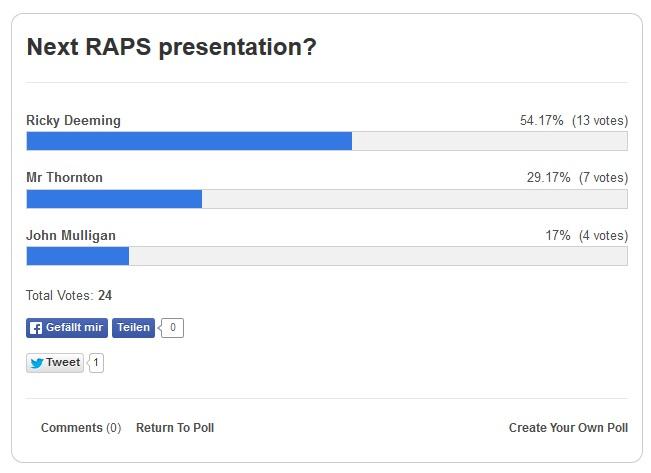 RAPS poll