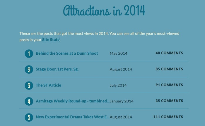 attractions 2014
