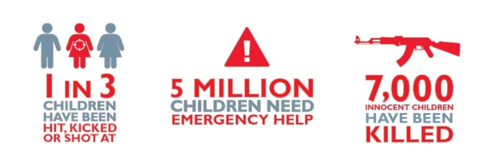 Save the Children Syria